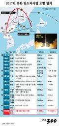 [그래픽뉴스]北, 미국 오후 1시 미사일 기습 발사… 올 벌써 16번째 도발
