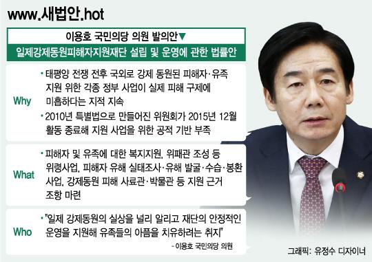 [단독]군함도 등 日 강제동원 피해자 지원법 발의