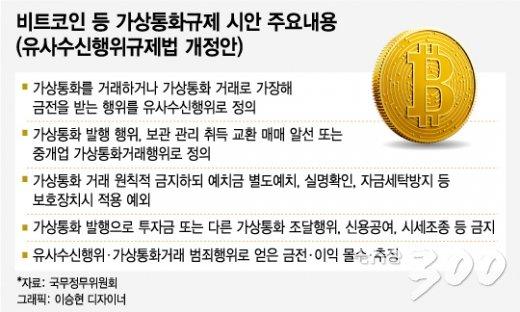 [단독]정부, 비트코인 거래 원칙적 금지… 조건부 허용 추진