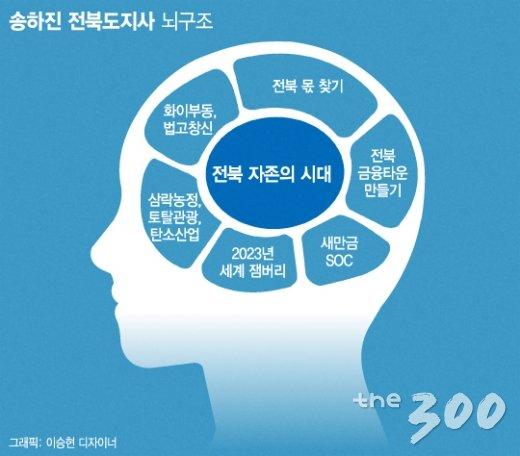 '1000년' 전북을 '청년' 전북으로…한옥마을 만든 도지사의 꿈