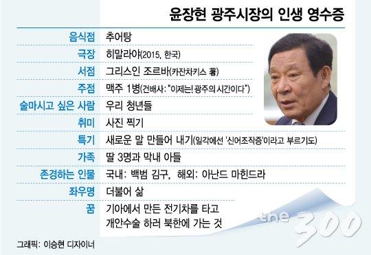 """""""5·18 잇는 '생명 중심' 행정""""…광주 恨 끌어안은 윤장현의 4년"""
