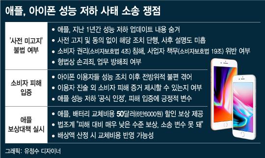 애플, 대규모 '손배소송' 피소 임박… 핵심 쟁점은?