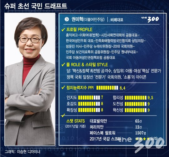 소리없이 강한 정책通.. 전문가 권미혁
