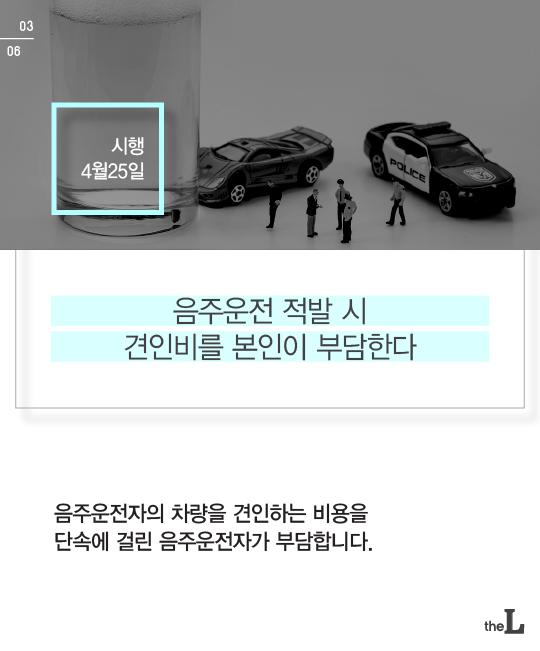 [카드뉴스] 2018년 달라지는 길거리
