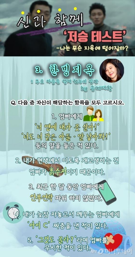 """'신과 함께' 저승 투어 """"후레자식? '한빙지옥'으로 드루와"""""""
