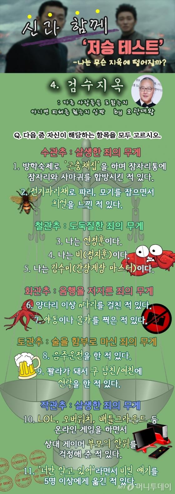 """'신과 함께' 저승투어 """"대한민국 3대 도둑이 빠질 지옥은?"""""""