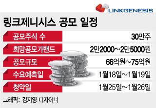 """'코스닥行' 링크제니시스 공모 흥행예고…""""AI사업 기대감↑"""""""