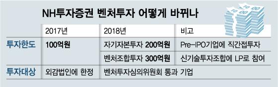 디자이너=김현정