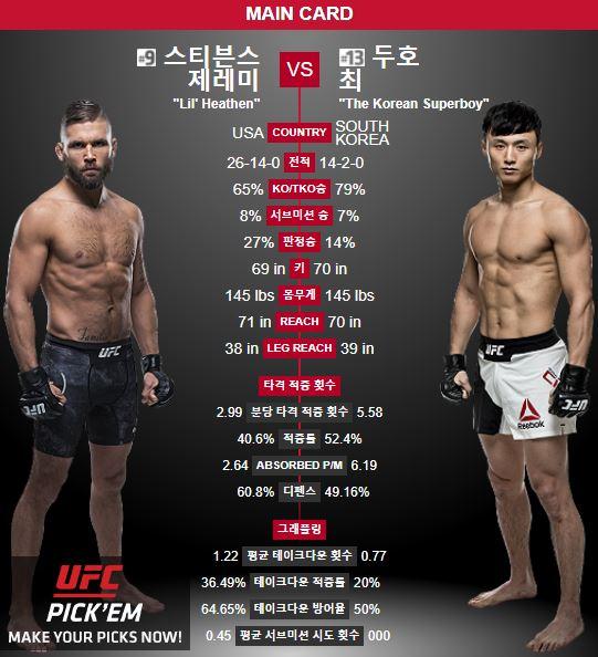 /사진=UFC 홈페이지