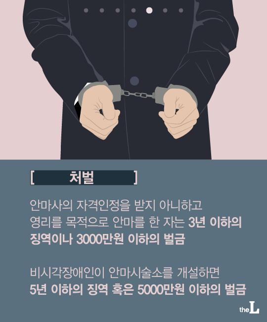 [카드뉴스] 건전 마사지도 불법이라고?