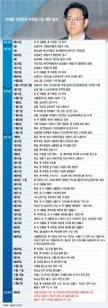 [그래픽뉴스] 이재용 삼성전자 부회장 '석방'되기까지 법정 공방 일지