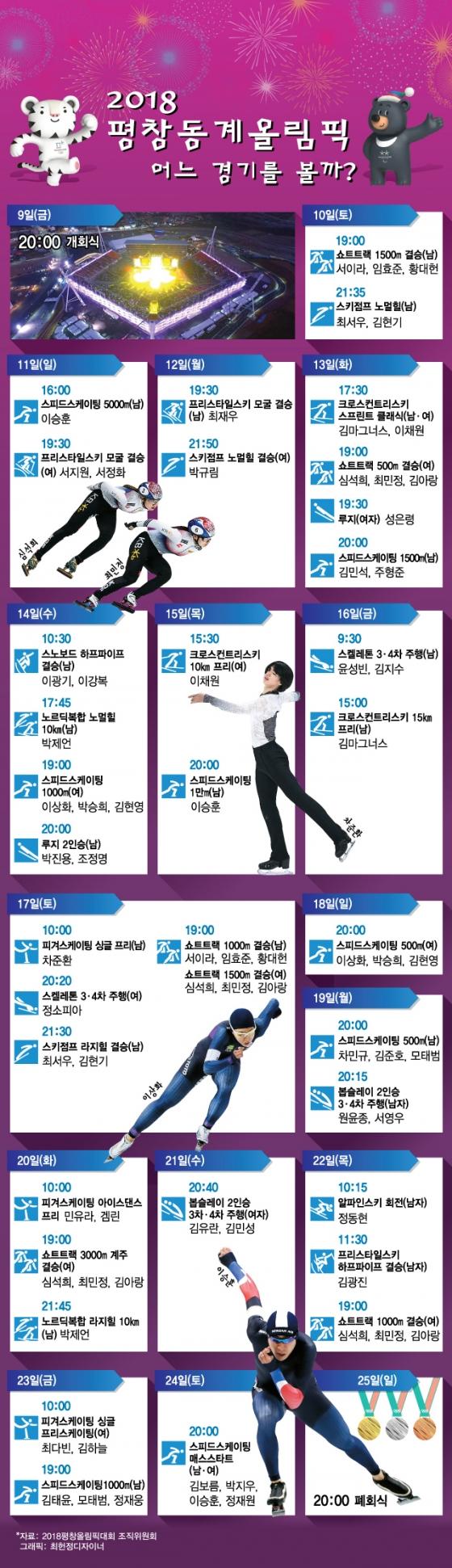 [그래픽뉴스] 평창동계올림픽 드디어 내일 개막! 놓치면 안되는 경기는?