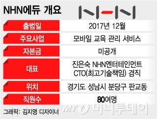 [단독]'NHN에듀' 출범…NHN엔터, 교육사업 키운다