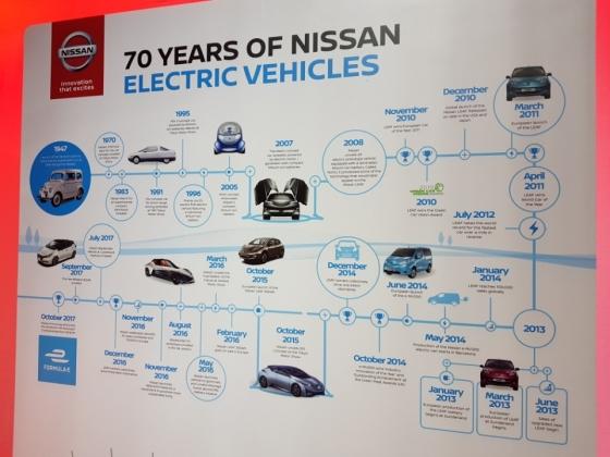 닛산의 전기차 70년 도표/사진=장시복 기자(싱가포르)