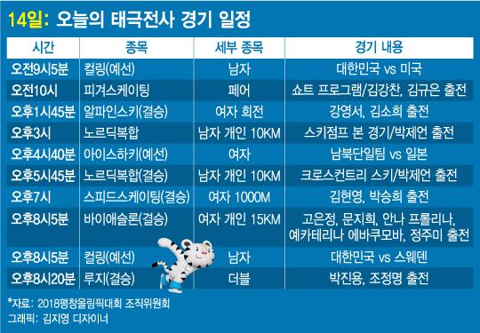 평창동계올림픽 <오늘의 경기>