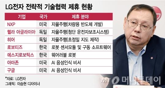"""""""신사업 발굴"""" LG전자 벤처투자 본격화"""