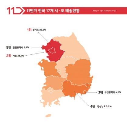 11번가, 배송 1위 지역 싱글족 많은 '강남구'