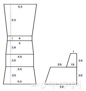 20㎝ 수호랑 인형 기준 어사화 전면·후면(왼쪽), 측면(오른쪽) 전개도.