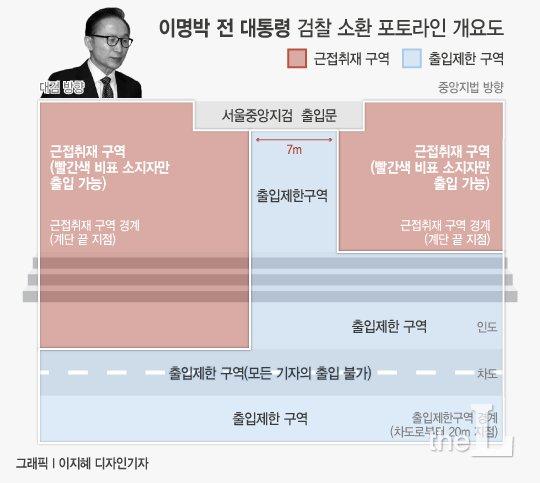 MB 오는 날 검찰청 '텅텅' 비운다…포토라인 어디?