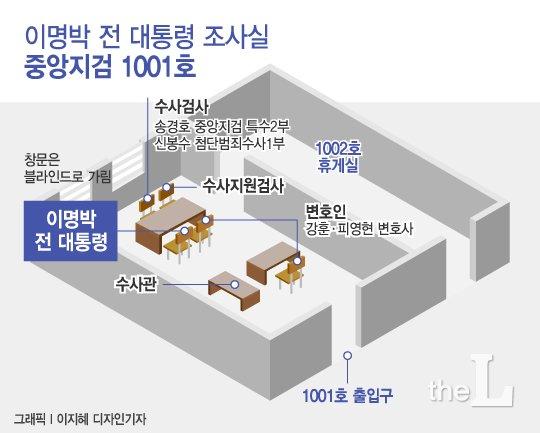檢, MB 동의 땐 철야조사…두번째 前대통령 영상녹화