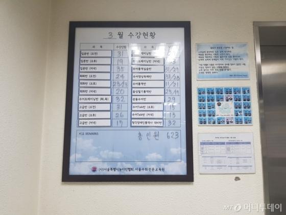 서울전문교육원의 3월 수강생은 623명이다. 수어에 대한 관심이 높아지면서 수강생이 크게 늘고 있다. /사진=이재은 기자
