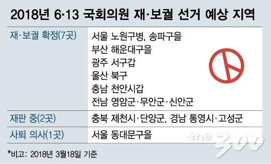 '최재성 등판론' 판 커지는 재·보궐…승자는
