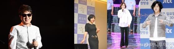 방북공연 세번째 최진희-두번 조용필-백지영, 공통분모...