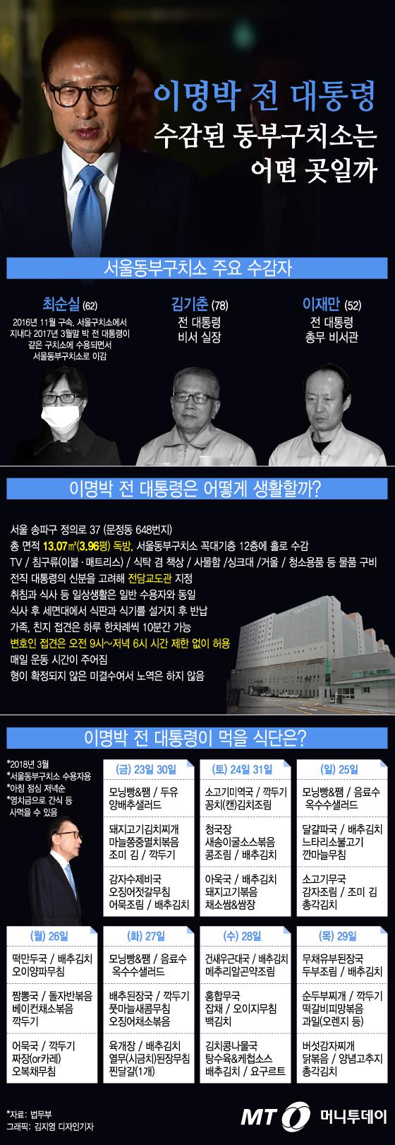 [그래픽뉴스]이명박 전 대통령, 수감된 동부구치소는 어떤 곳일까?