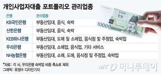 [MT리포트] 오늘부터 '대출규제 3종 세트'…뭐가 달라지나