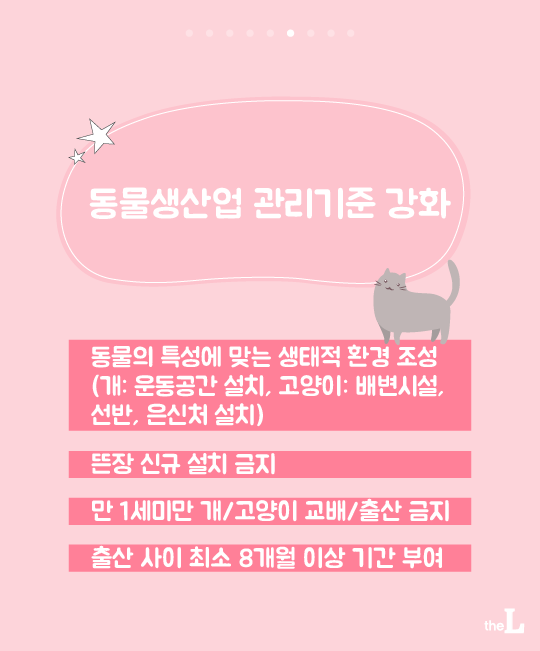 [카드뉴스] 강아지 돈 받고 빌려주지 마세요