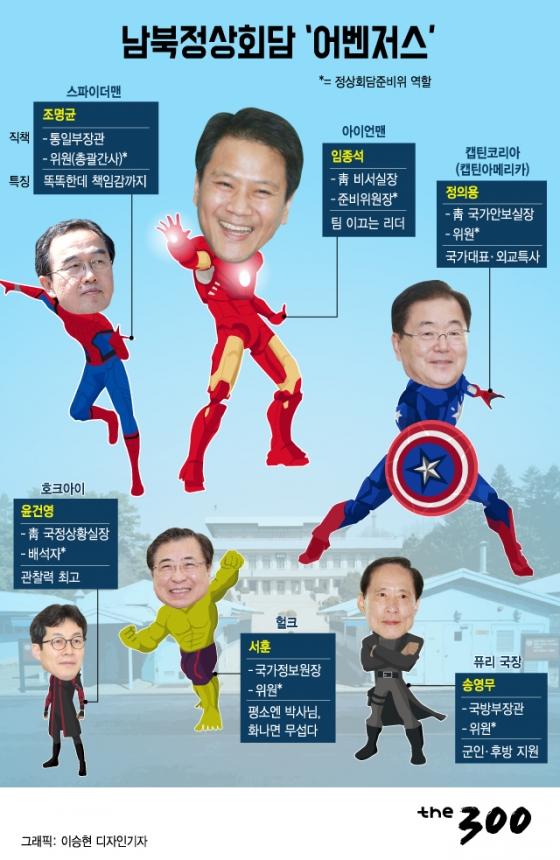 [그래픽뉴스]남북정상회담 '어벤저스'