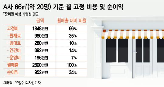 """[MT리포트]""""3년새 2배 급성장""""… 수제맥주에 취한 한국"""