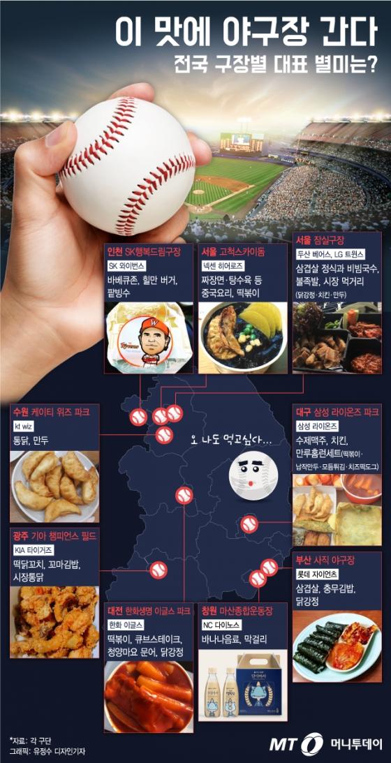 """[그래픽뉴스] """"이 맛에 야구장 간다"""" 구장별 대표 별미음식은?"""