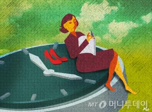 주 52시간 근무제에 맞춰 시간 낭비를 줄이는 방법