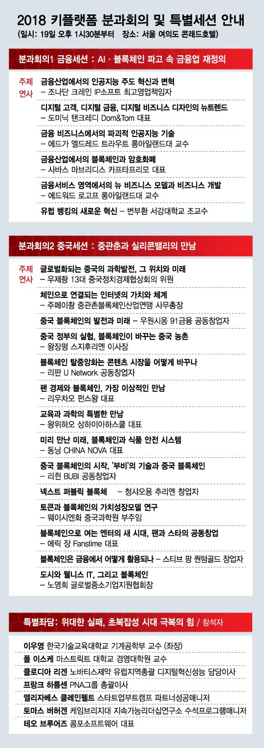 """""""탈중앙화 심화학습, 키플랫폼 분과회의에서"""""""
