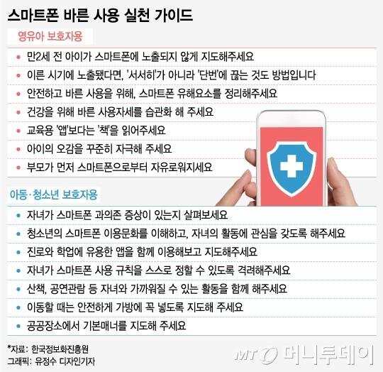5인치 화면에 코박은 '어린 중독자' 만든 부모의 '무심코…'