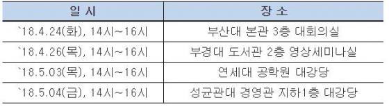 재밌지예 상세일정 / 자료제공=주택금융공사