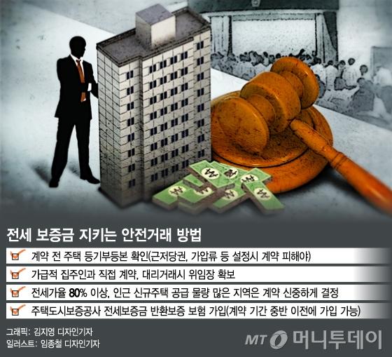 [MT리포트]'300채 집주인'은 옛말… 짐빼는 갭투자자