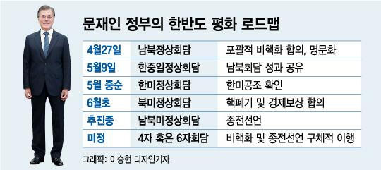 [MT리포트] 文대통령-김정은, 평화의 아침이 밝았다