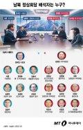 [그래픽뉴스]문대통령 김위원장 수행한 정상회담 배석자는 누구?