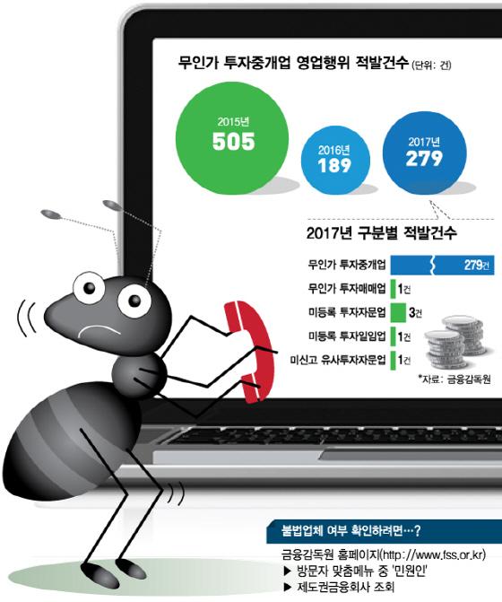 [MT리포트]장외주식 年10조 위험한 거래..'진주' 찾다 '쪽박' 찬다