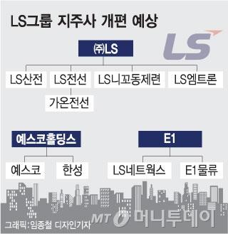 [단독]예스코 합류로 LS그룹 용산시대 9월 개막…삼각지주사 체제 탄력