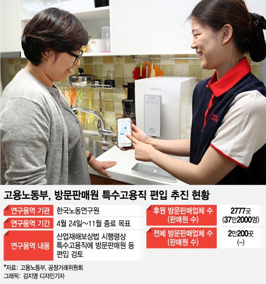 [MT리포트]방판업계, 산재보험 'OK'·노동3권 '부담'