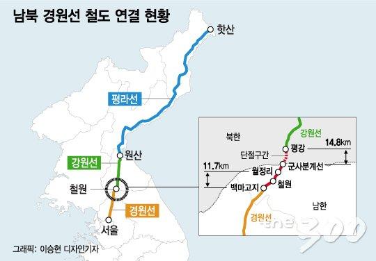 [단독] 경원선 남측 구간 복원 연내 재개