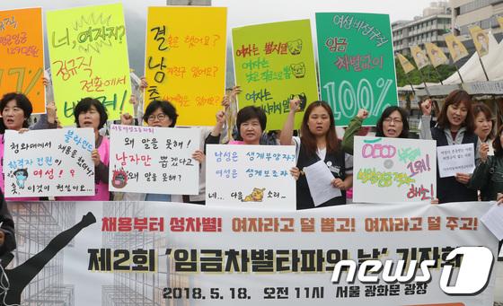 [사진]'여성비정규직 임금 차별없이'