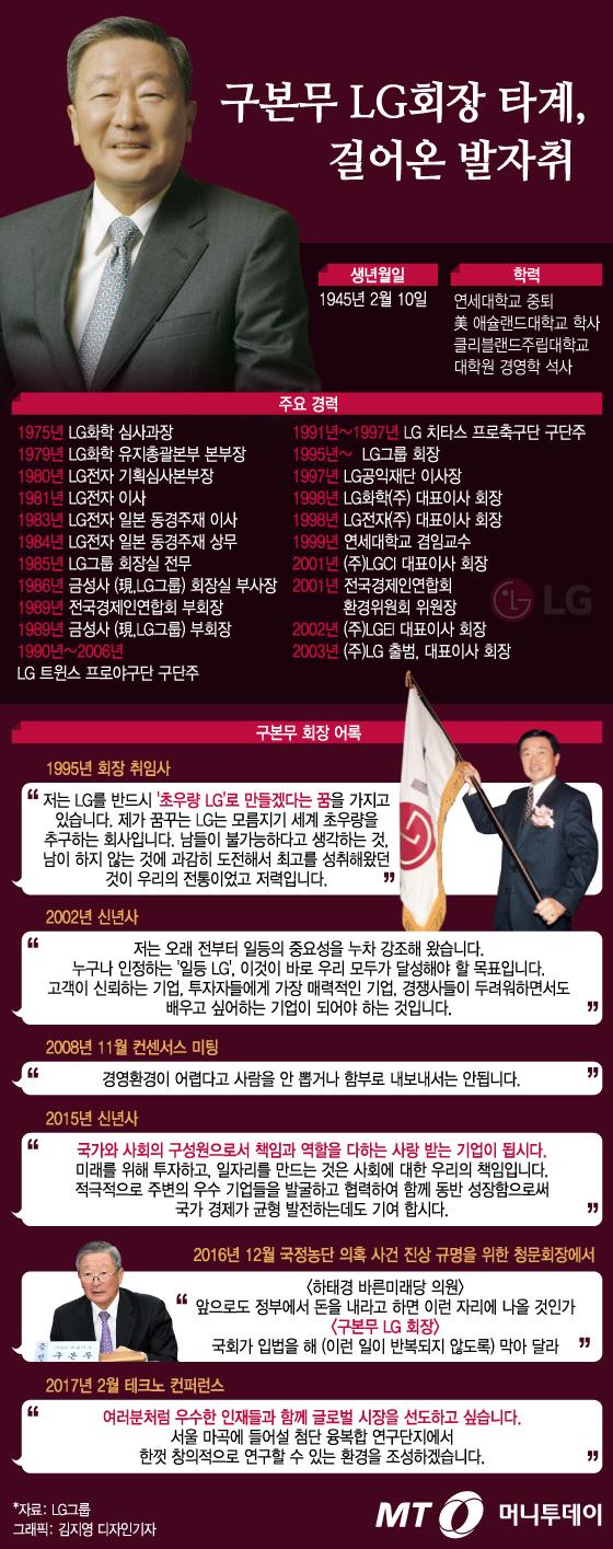 [그래픽뉴스] 뚝심경영·소탈한 성품…구본무LG회장 타계, 걸어온 발자취