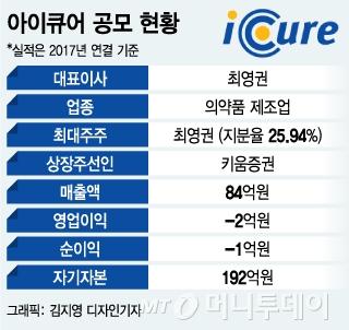 아이큐어 '신약+화장품' 기대감…장외서 5천억 넘봐