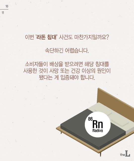 [카드뉴스] 라돈침대, 손해배상 받을 수 있을까?