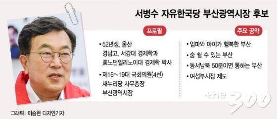 """'방어전' 서병수 """"민주당 강세? 민심은 여전히 '나야나'"""""""