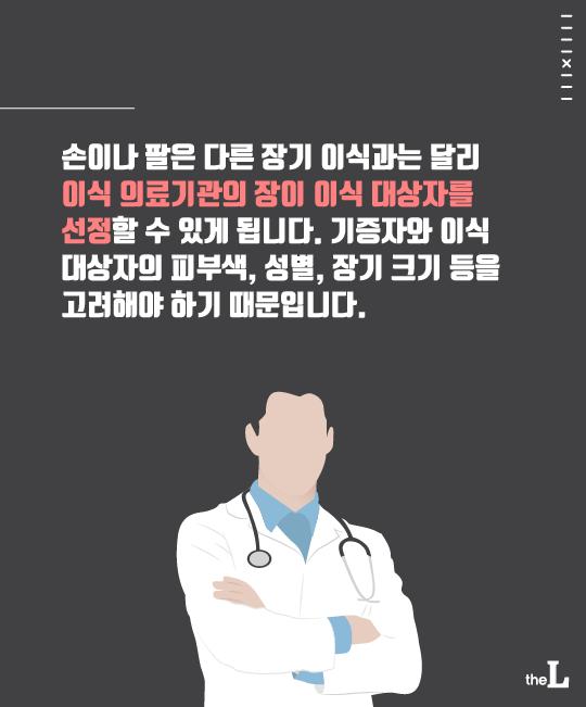 [카드뉴스] 손과 팔도 이식한다